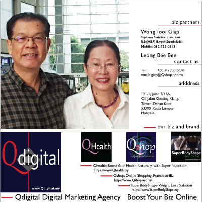 Qdigital Digital Marketing Agency. All Branding Banner. Image Size:400x400px